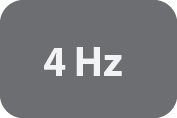 Measurement Rate of 4Hz